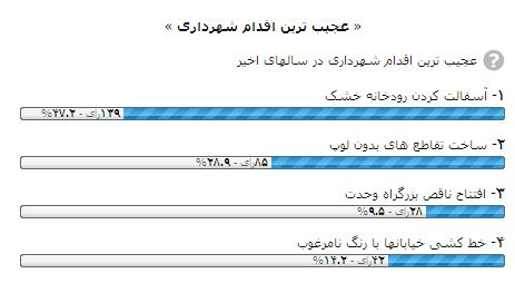 http://shiraz1401.persiangig.com/%D9%86%D8%B8%D8%B1%20%D8%B3%D9%86%D8%AC%DB%8C%204.JPG