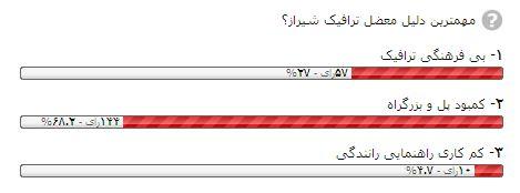 http://shiraz1401.persiangig.com/%d9%86%d8%b8%d8%b1%20%d8%b3%d9%86%d8%ac%db%8c%205.JPG