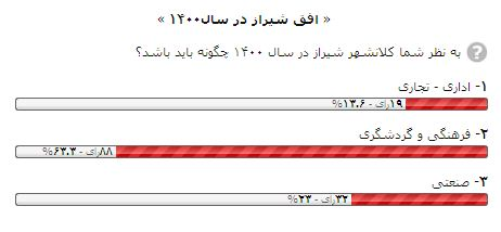 http://shiraz1401.persiangig.com/%d9%86%d8%b8%d8%b1%20%d8%b3%d9%86%d8%ac%db%8c%207.JPG