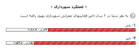 http://shiraz1401.persiangig.com/%d9%86%d8%b8%d8%b1%20%d8%b3%d9%86%d8%ac%db%8c%208.JPG